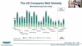 Economic Update December 2020