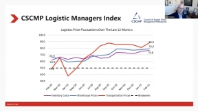Truck Freight and the US Economy