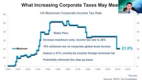 Economic Update April 2021